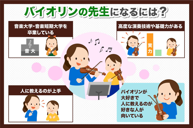 バイオリンの先生になるためのポイント