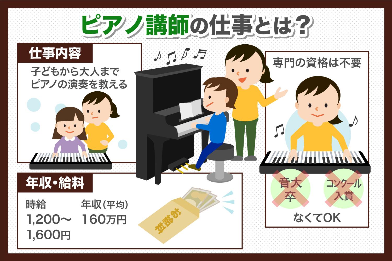 ピアノ講師の仕事とは